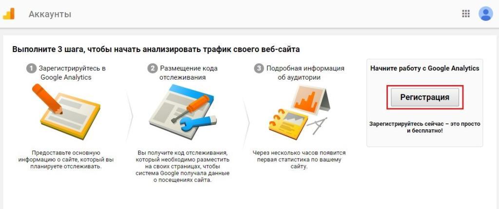Регистрация аккаунта Google Analytics