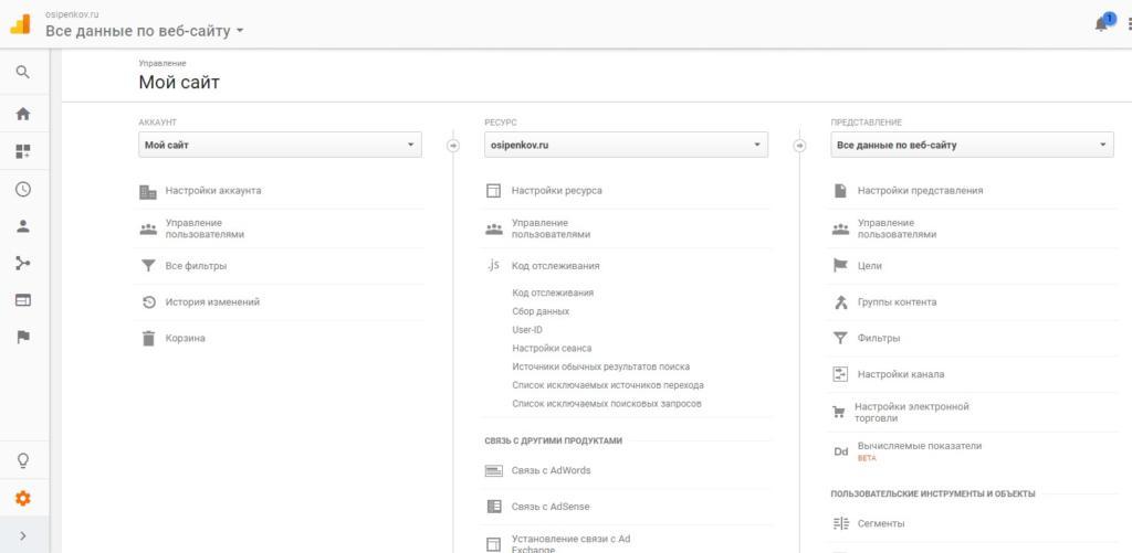 Начальная страница в Google Analytics