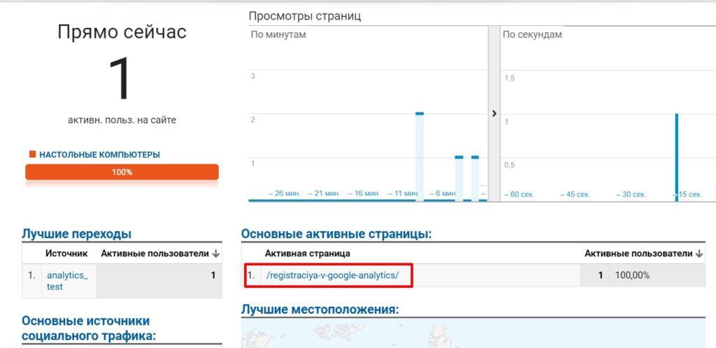 В режиме реального времени Google Analytics