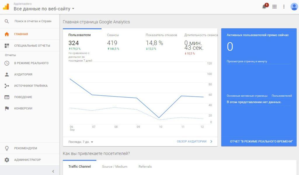 Новый интерфейс Google Analytics