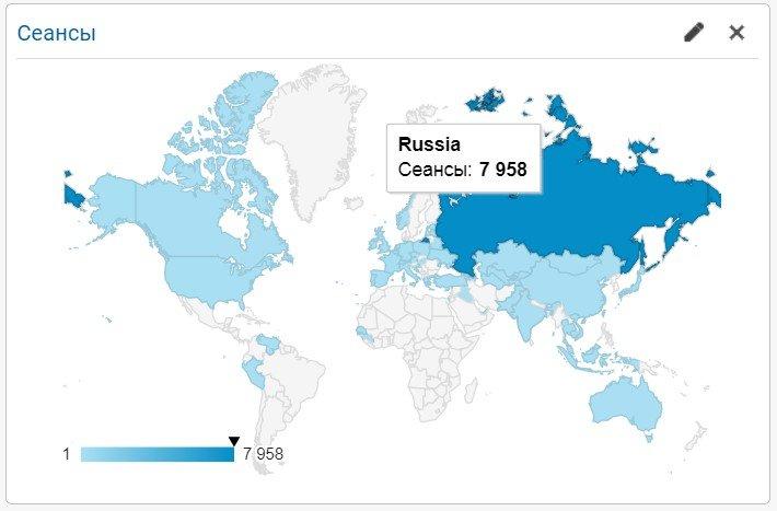 Специальные отчеты в Google Analytics