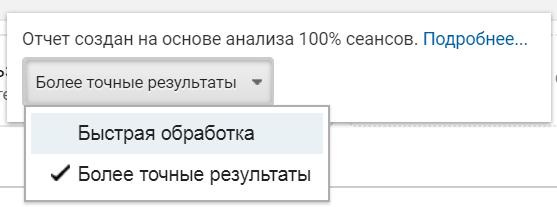 Выборка данных Google Analytics