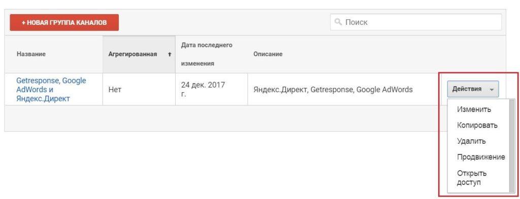 Группы каналов Google Analytics