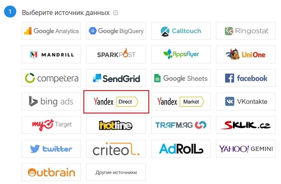 Источник данных - Яндекс.Директ