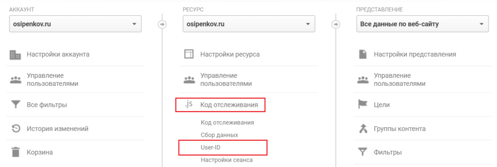 User ID в Google Analytics