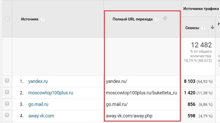 Полный URL перехода