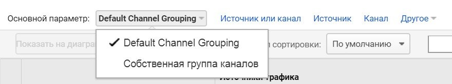 Основной параметр – Default Channel Grouping