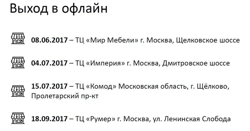 Практика Days 2018