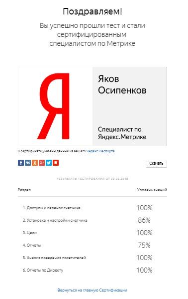 Экзамен Яндекс.Метрика – вопросы с вариантами ответов 2018