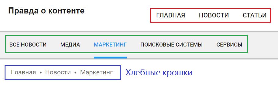 Категории и Подкатегории на сайте
