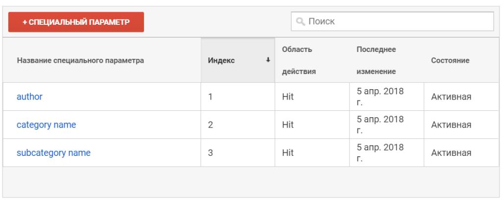 Специальные параметры: author, category name, subcategory name