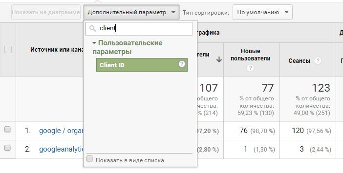 Передача Client ID в Google Analytics