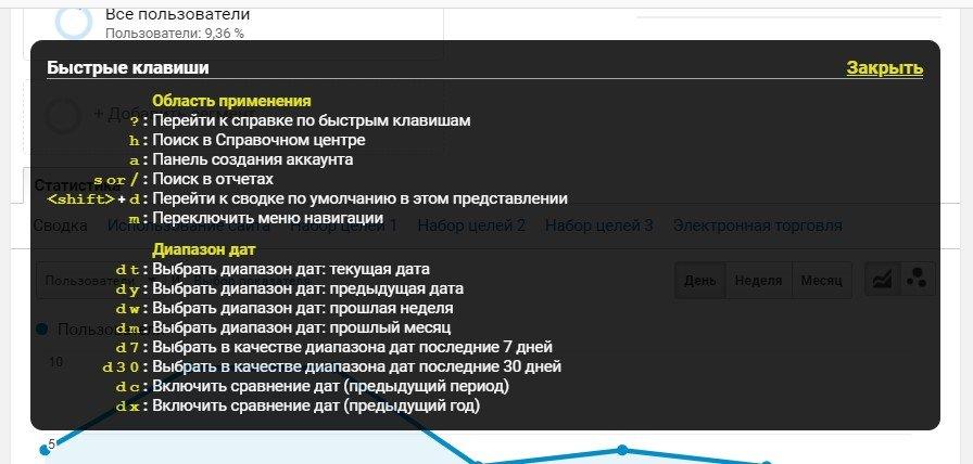 Горячие клавиши Google Analytics