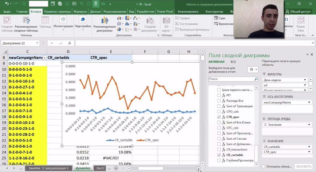Визуализация данных в Excel