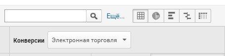 """Конверсии """"Электронная торговля"""""""