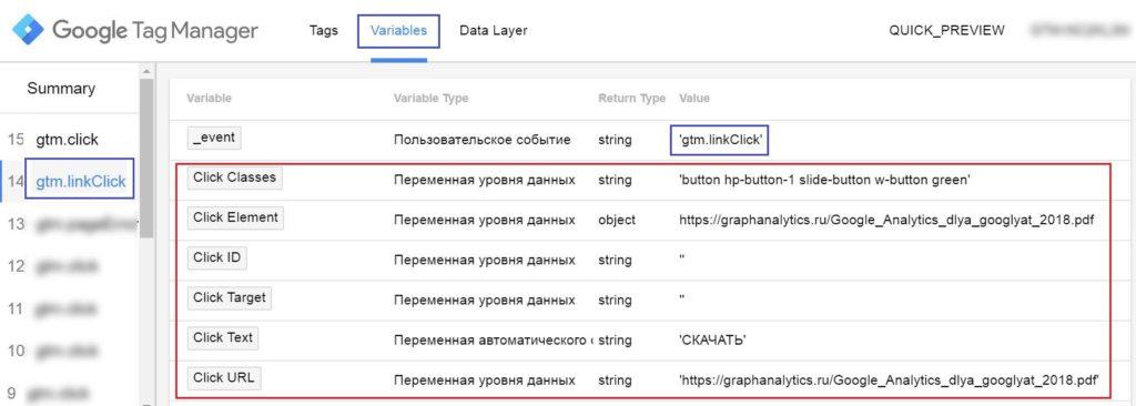 Встроенные переменные GTM
