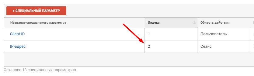 Передача IP-адреса посетителя в Google Analytics