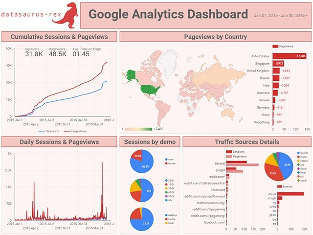Google Analytics vs Яндекс.Метрика