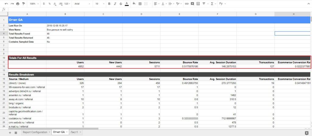 Google Analytics Spreadsheet Add-on