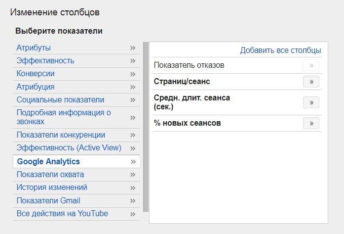 Показатели Google Analytics в Google Ads