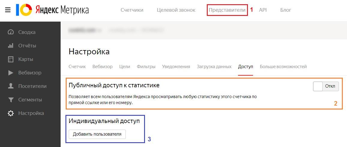 Счетчик Яндекс.Метрики