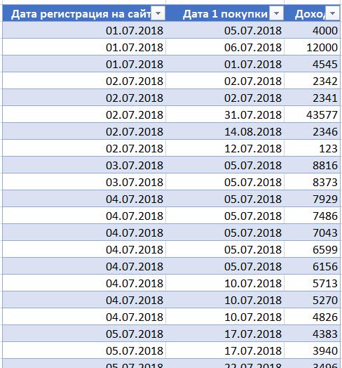 Получение даты первого посещения из cookie с помощью GTM