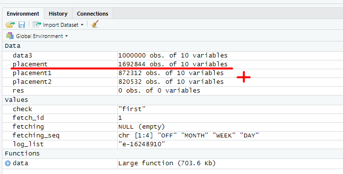 Выгрузка данных по площадкам РСЯ в R