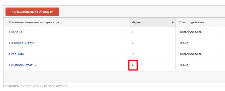 Подсчет количества символов в статье