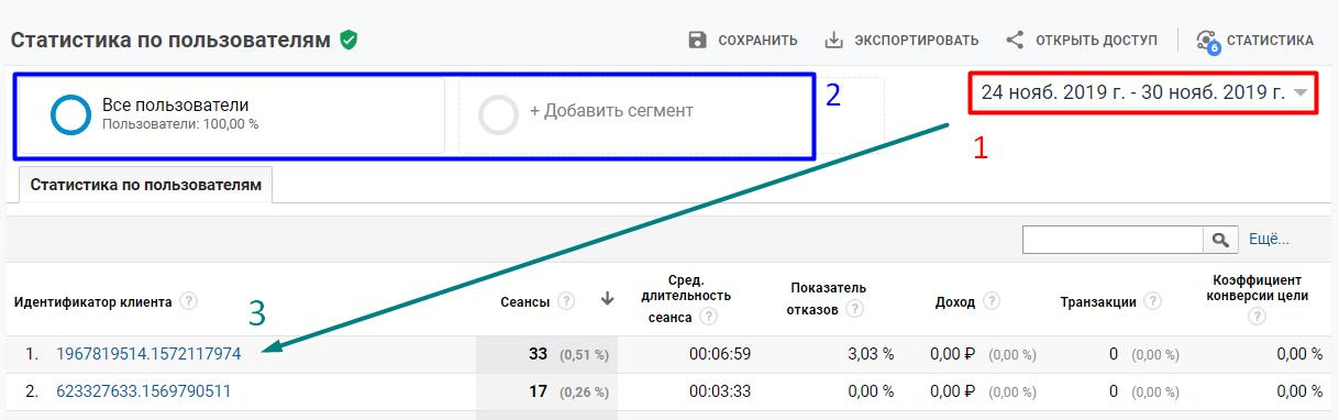 Customer Journey Map для Google Analytics