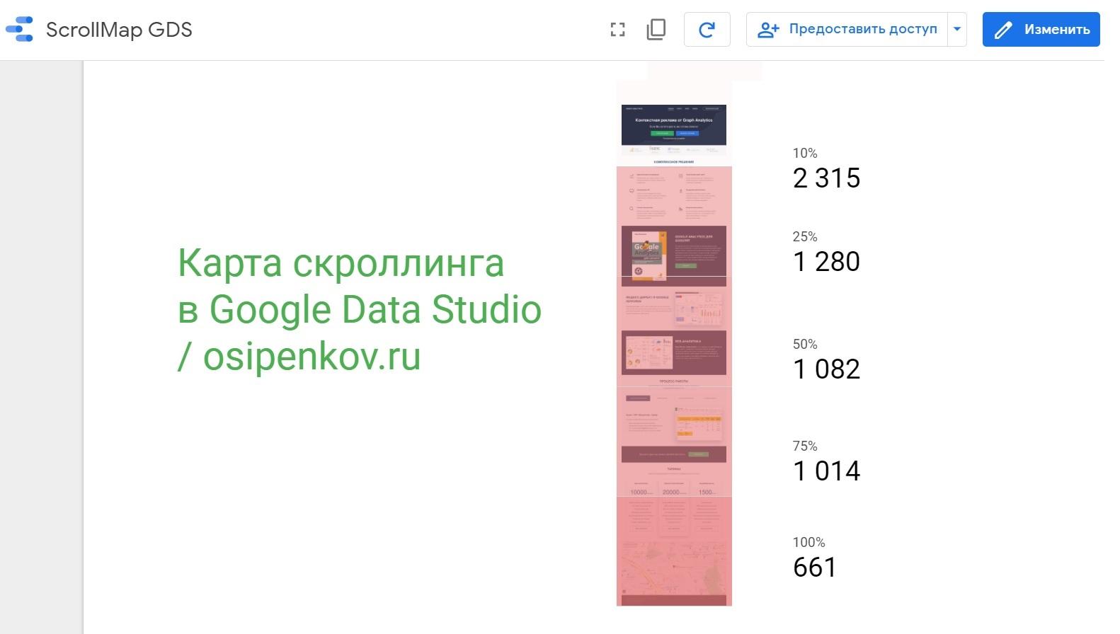 Тепловая карта скроллинга в Google Data Studio