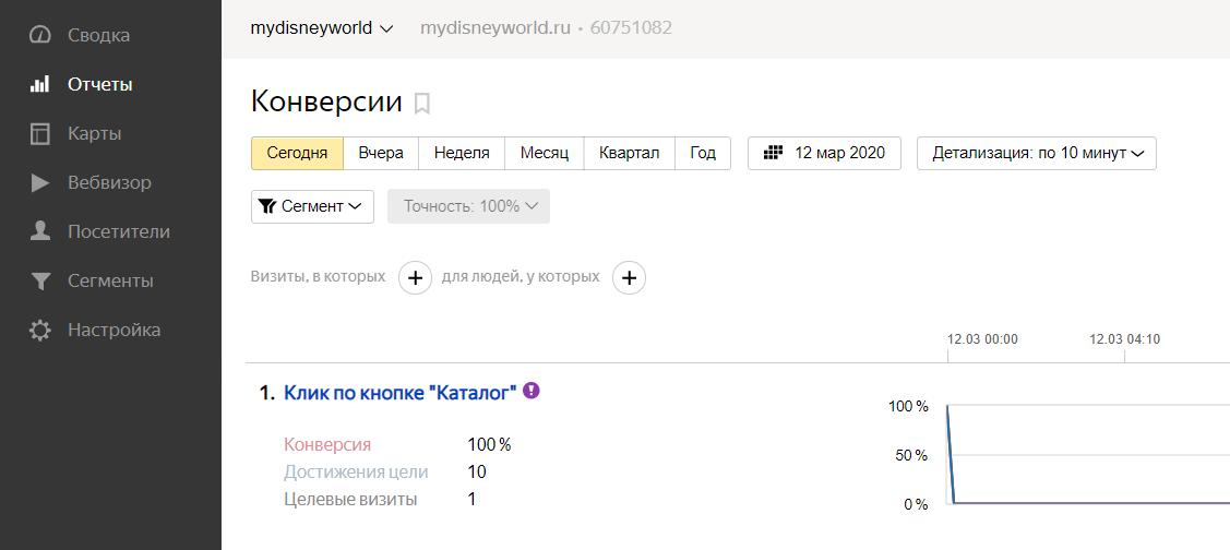 Частая ошибка при настройке событий в Яндекс.Метрике