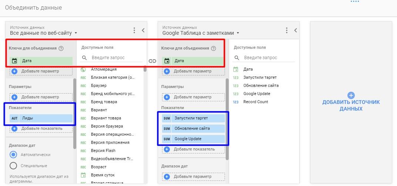 Аннотации в Google Data Studio