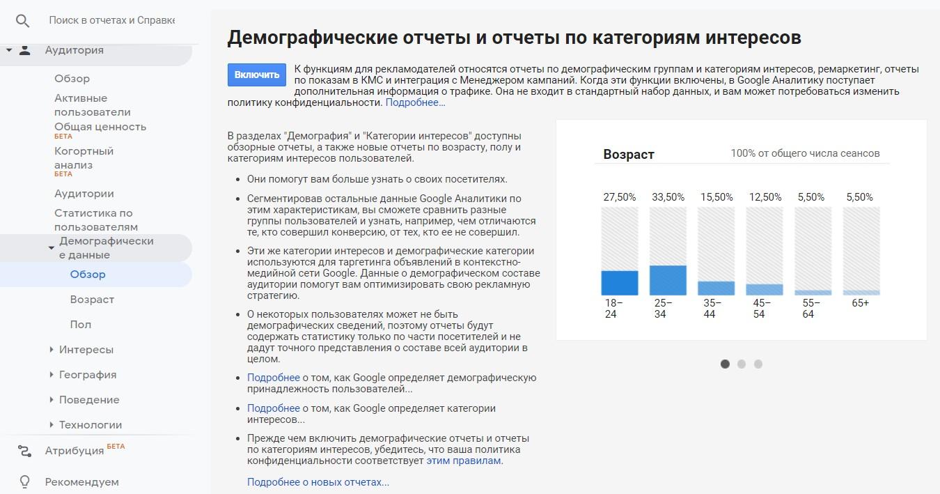 Нет данных в демографических отчетах Google Analytics?
