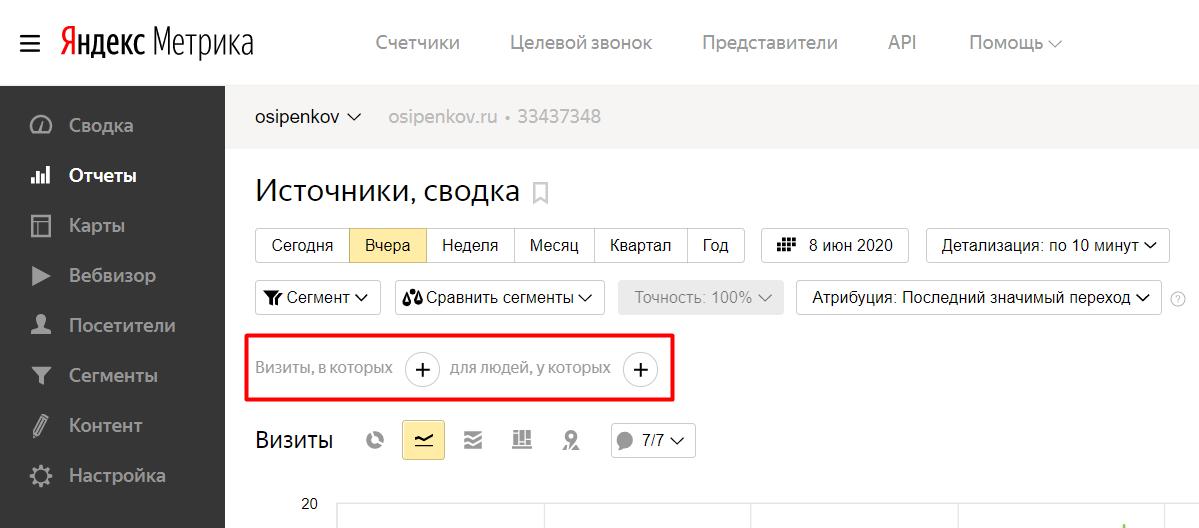Визиты в которых, для людей у которых - в Яндекс.Метрике