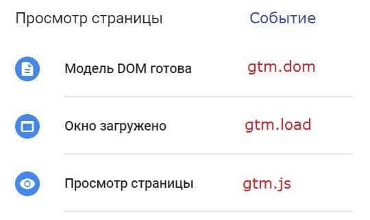 gtm.js, gtm.dom, gtm.load
