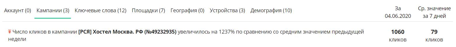 Подсказки для Яндекс.Директа