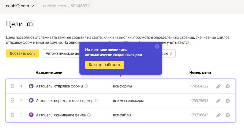Автоматические цели в Яндекс.Метрике